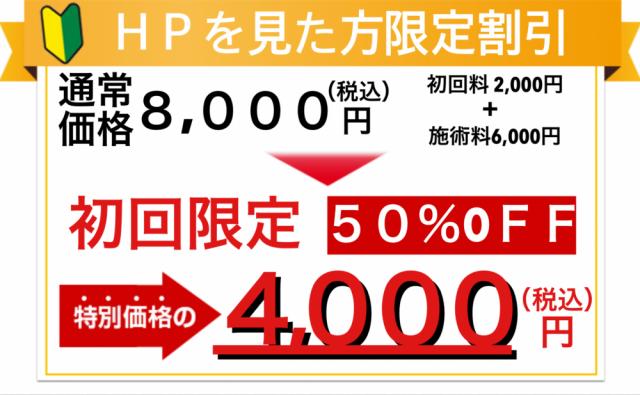 昭和町カイロプラクティック院の割引