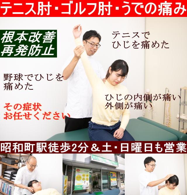 昭和町カイロプラクティック院 テニス肘 top画像